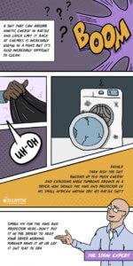 How a superhero dries his battle suit