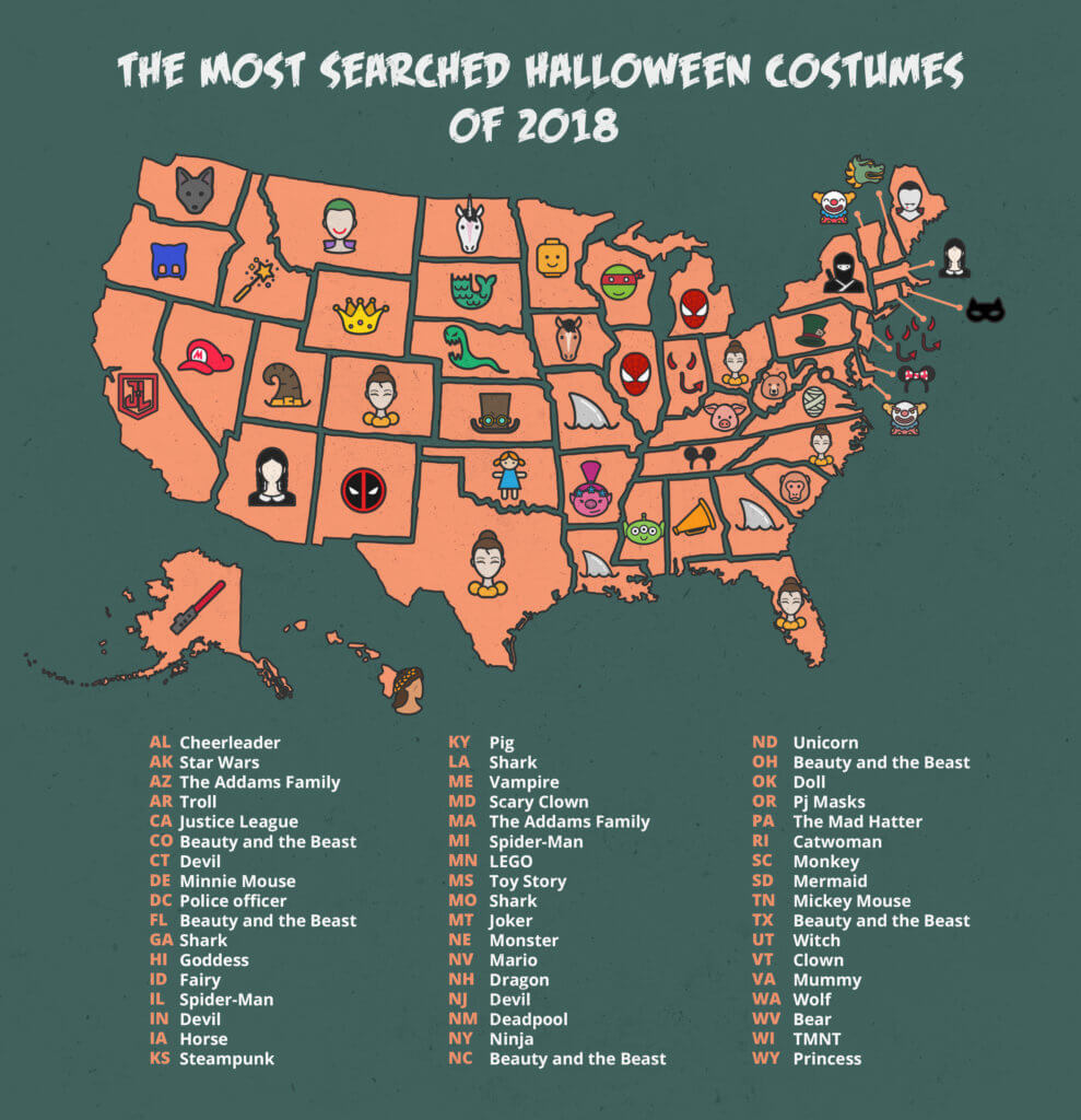 Most popular Halloween costumes by state, 2018.